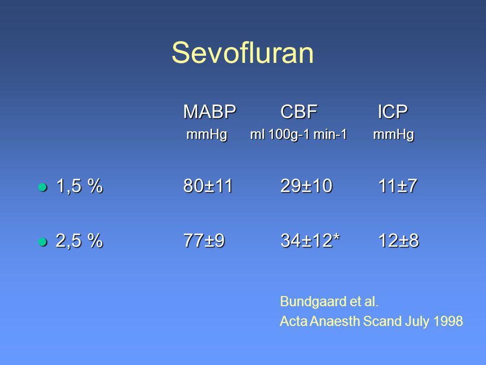 Sevofluran MABPCBFICP mmHg ml 100g-1 min-1 mmHg mmHg ml 100g-1 min-1 mmHg l 1,5 %80±1129±1011±7 l 2,5 %77±934±12*12±8 Bundgaard et al. Acta Anaesth Sc