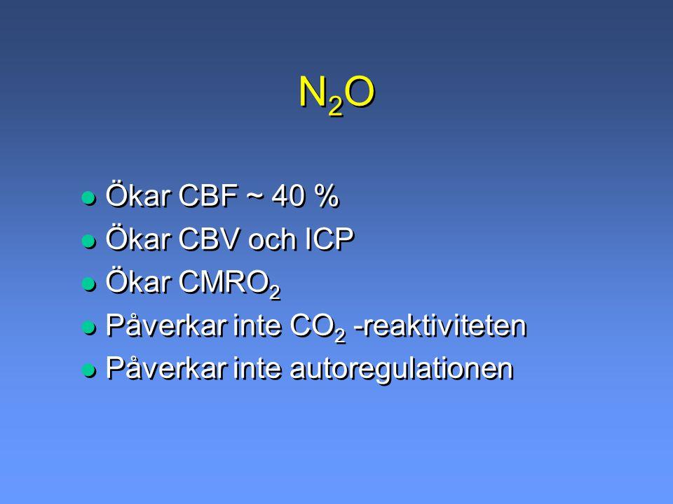 N2ON2O N2ON2O l Ökar CBF ~ 40 % l Ökar CBV och ICP l Ökar CMRO 2 l Påverkar inte CO 2 -reaktiviteten l Påverkar inte autoregulationen l Ökar CBF ~ 40