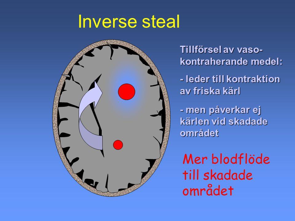 Inverse steal Tillförsel av vaso- kontraherande medel: - leder till kontraktion av friska kärl - men påverkar ej kärlen vid skadade området Mer blodfl