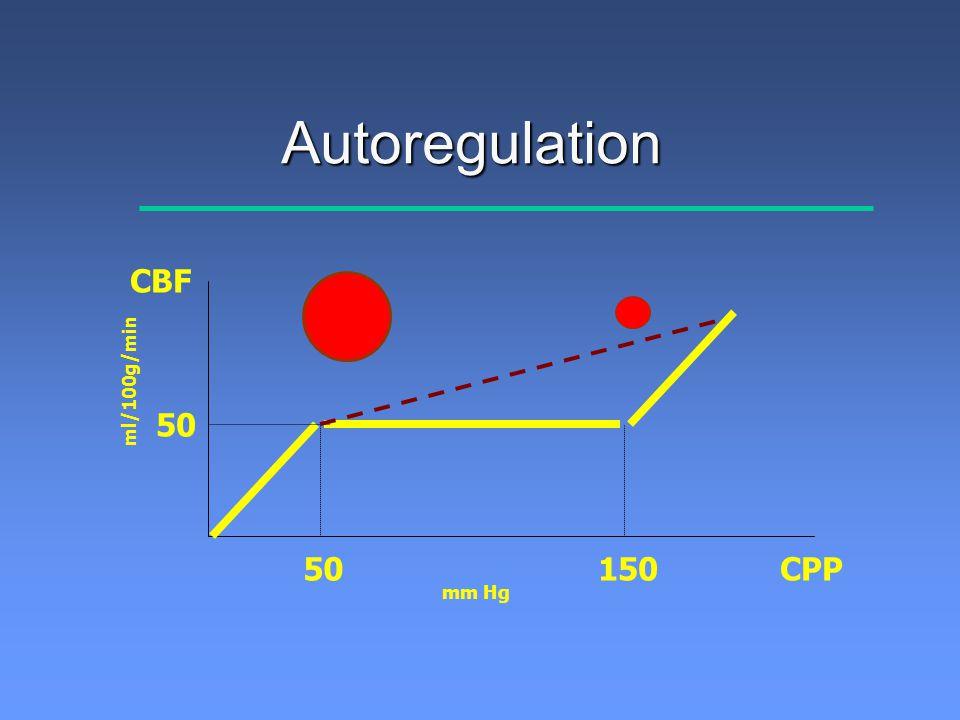 Desfluran l EEG förändringar som med isofluran l CBF ökar, CMRO 2 minskar, l Bibehållen CO 2 -reaktivitet (CBF) l ICP -ökning, 11-18 mmHg vid ökning till 1 MAC  hyperventilerade patienter med medellinjeöverskjutning (Muzzi et al.