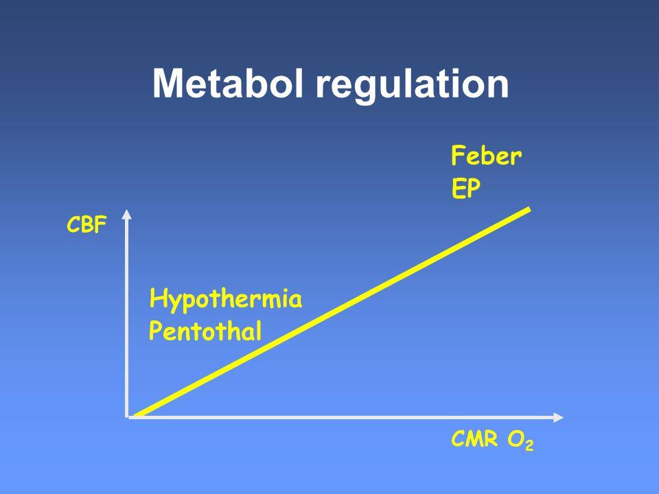 Barbiturater l CMRO 2  och CBF  (Dosrelaterat) via metabol koppling l Kärlkontraherande cerebralt ICP  l Antiepileptiskt l Opåverkad autoregulation & CO 2 reaktivitet l Neuroprotektiv effekt ?.