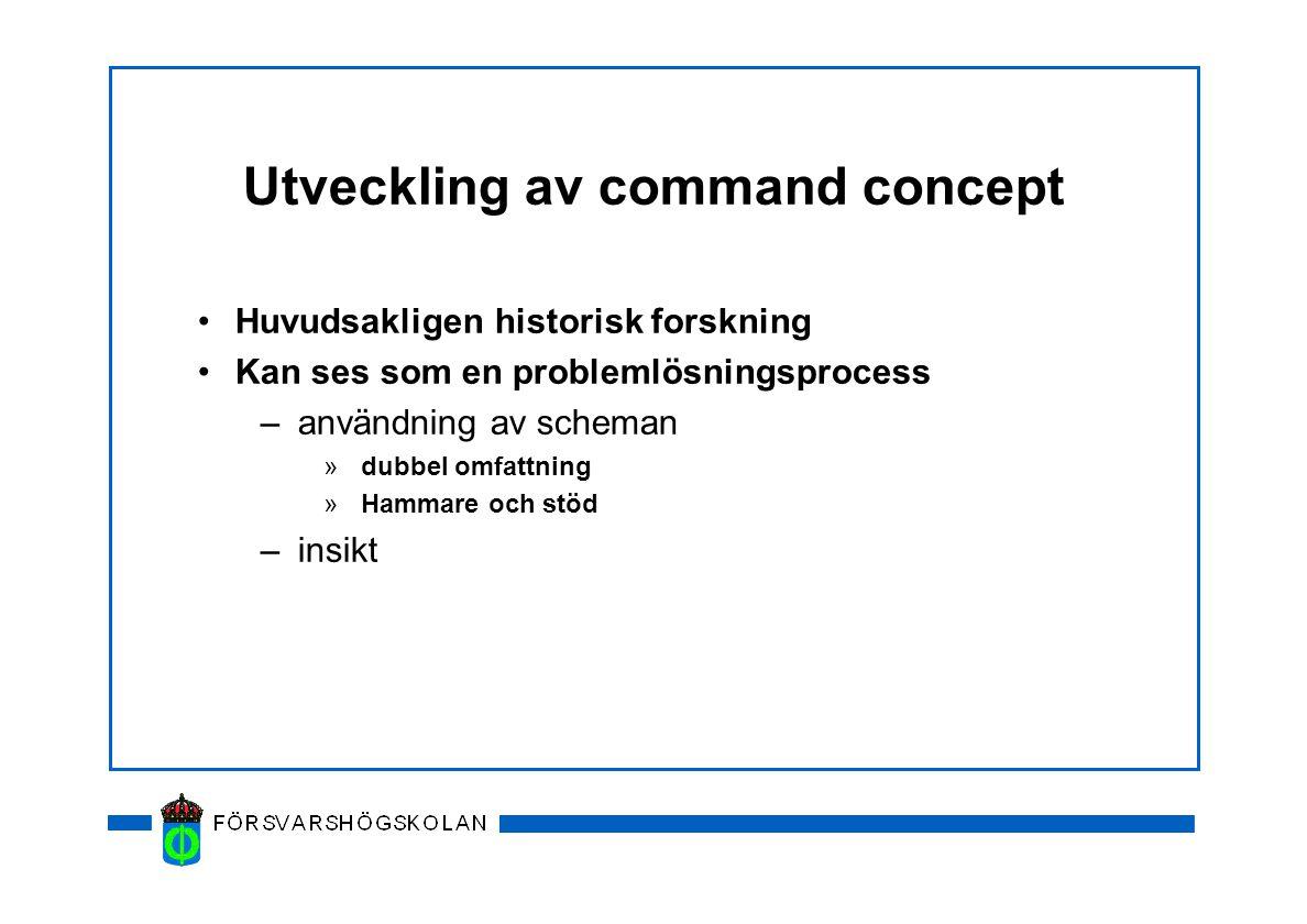 Utveckling av command concept Huvudsakligen historisk forskning Kan ses som en problemlösningsprocess –användning av scheman »dubbel omfattning »Hammare och stöd –insikt