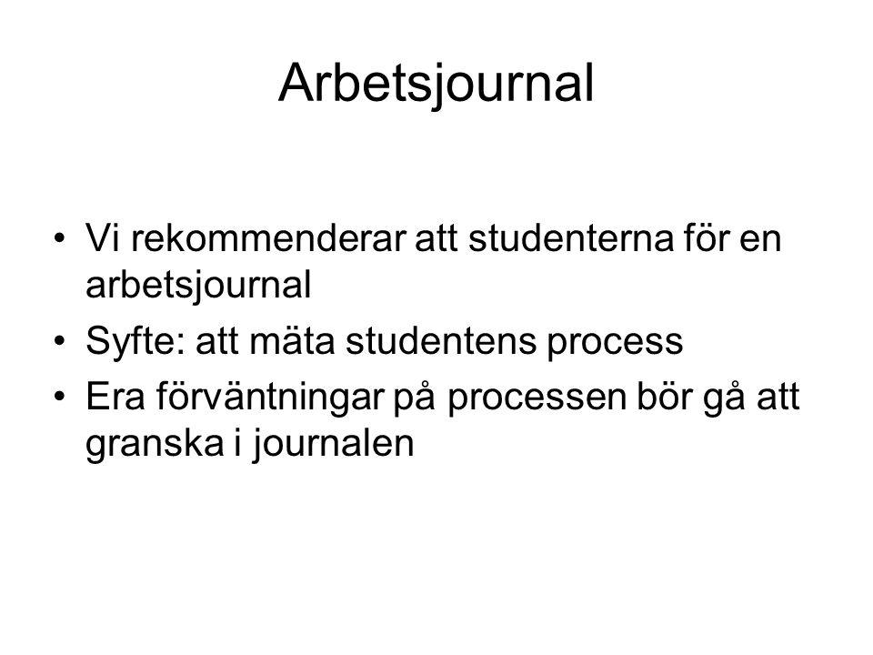 Arbetsjournal Vi rekommenderar att studenterna för en arbetsjournal Syfte: att mäta studentens process Era förväntningar på processen bör gå att granska i journalen