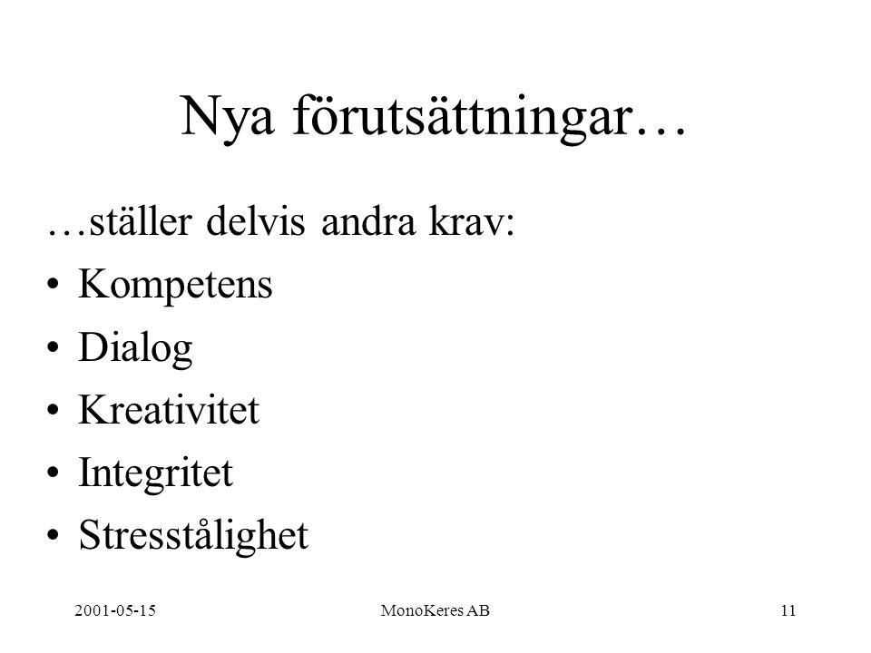 2001-05-15MonoKeres AB11 Nya förutsättningar… …ställer delvis andra krav: Kompetens Dialog Kreativitet Integritet Stresstålighet