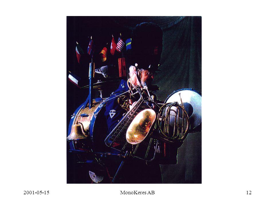 2001-05-15MonoKeres AB12