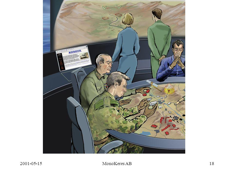 2001-05-15MonoKeres AB18