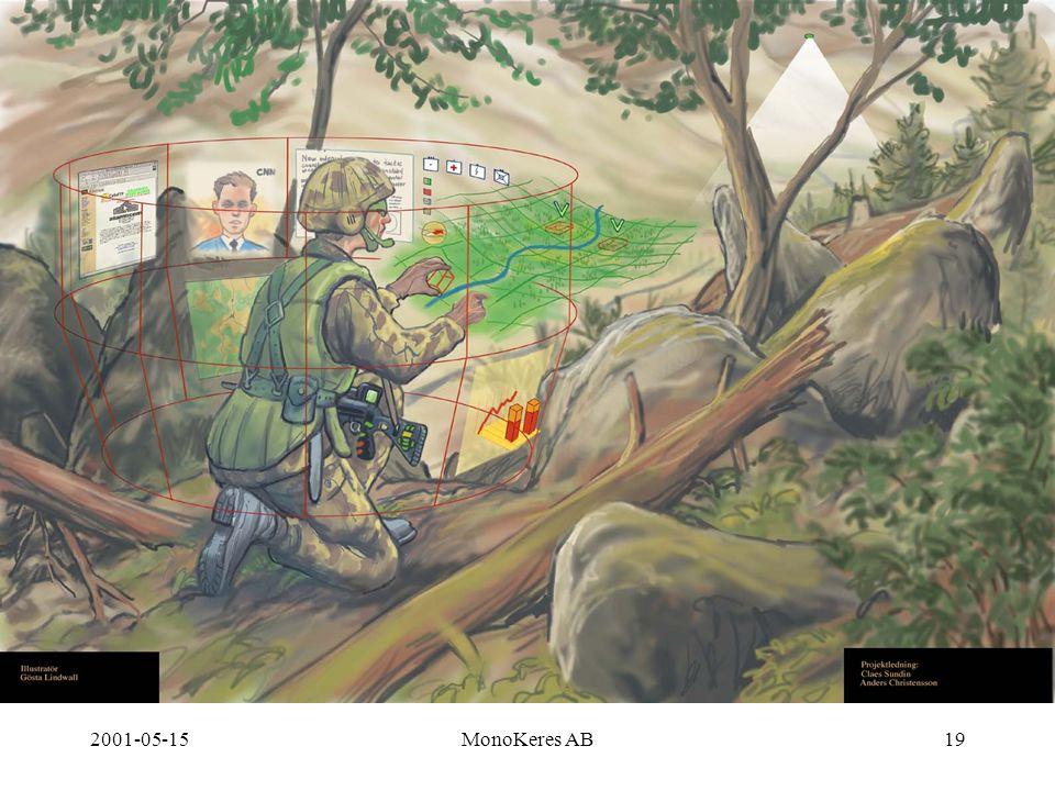 2001-05-15MonoKeres AB19