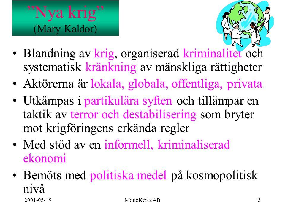 2001-05-15MonoKeres AB14 Beslutsstöd? Chefens vilja Situation Miljö Aktion
