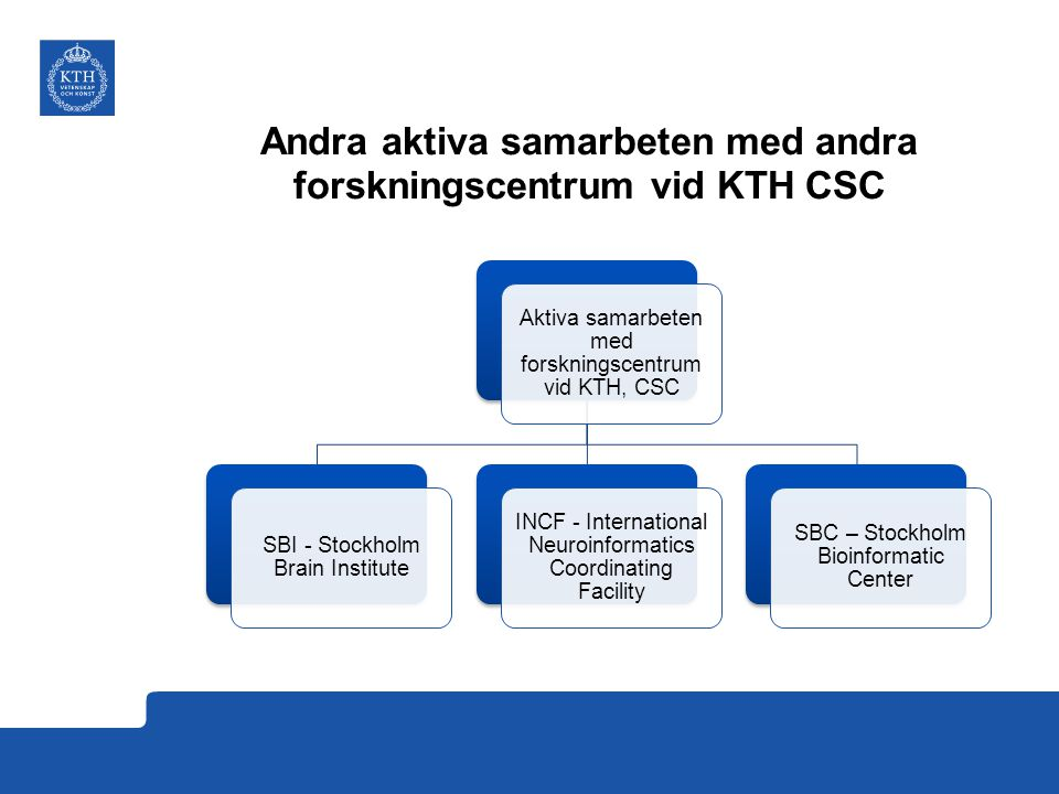 Andra aktiva samarbeten med andra forskningscentrum vid KTH CSC Aktiva samarbeten med forskningscentrum vid KTH, CSC SBI - Stockholm Brain Institute INCF - International Neuroinformatics Coordinating Facility SBC – Stockholm Bioinformatic Center