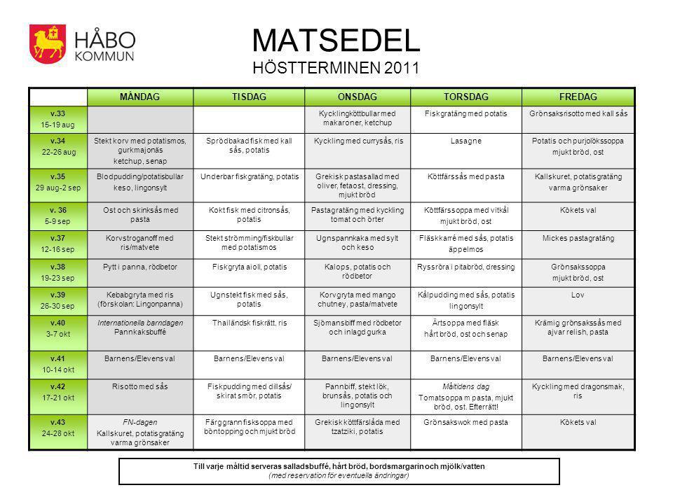 MATSEDEL HÖSTTERMINEN 2011 MÅNDAGTISDAGONSDAGTORSDAGFREDAG v.33 15-19 aug Kycklingköttbullar med makaroner, ketchup Fiskgratäng med potatisGrönsaksris