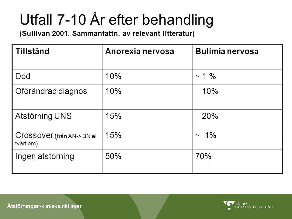Ätstörningar -kliniska riktlinjer Utfall 7-10 År efter behandling (Sullivan 2001.