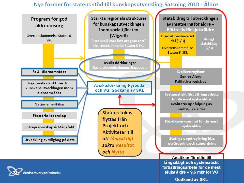 Nya former för statens stöd till kunskapsutveckling. Satsning 2010 - Äldre Program för god äldreomsorg Överrenskommelse Staten & SKL Stärkta regionala