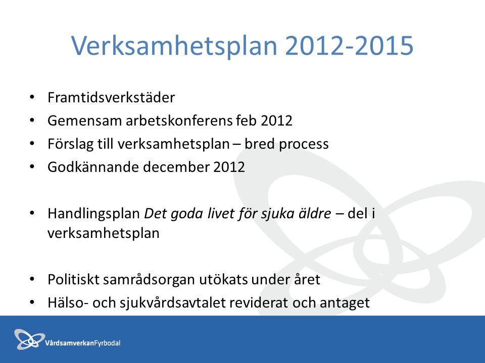 Verksamhetsplan 2012-2015 Framtidsverkstäder Gemensam arbetskonferens feb 2012 Förslag till verksamhetsplan – bred process Godkännande december 2012 H