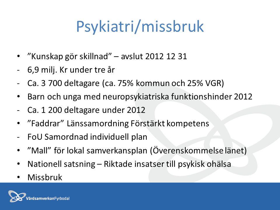 """Psykiatri/missbruk """"Kunskap gör skillnad"""" – avslut 2012 12 31 -6,9 milj. Kr under tre år -Ca. 3 700 deltagare (ca. 75% kommun och 25% VGR) Barn och un"""