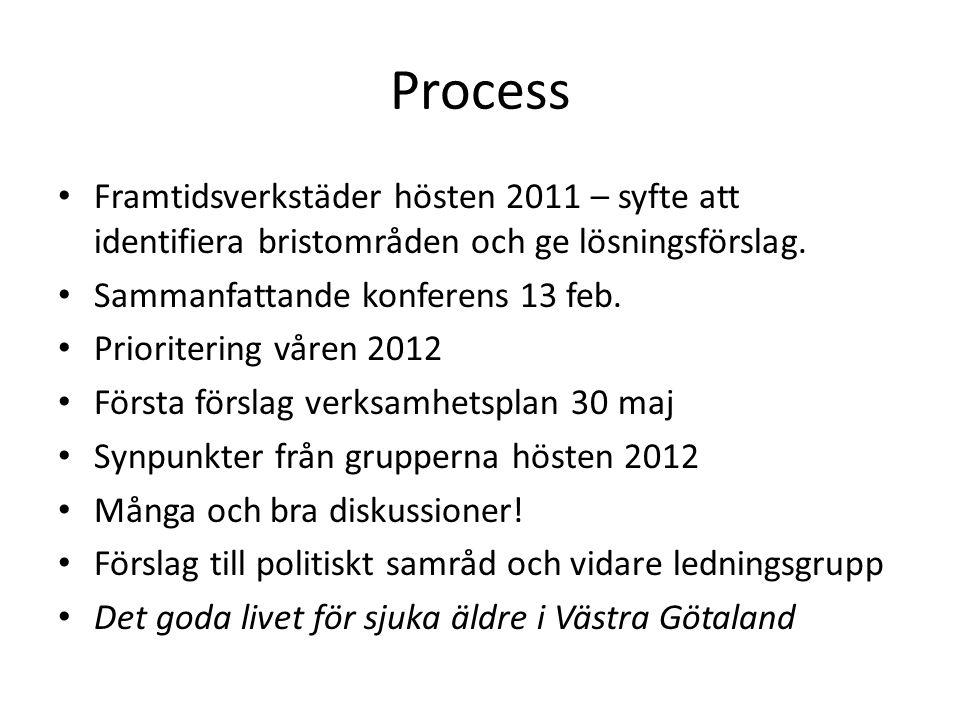 Process Framtidsverkstäder hösten 2011 – syfte att identifiera bristområden och ge lösningsförslag.
