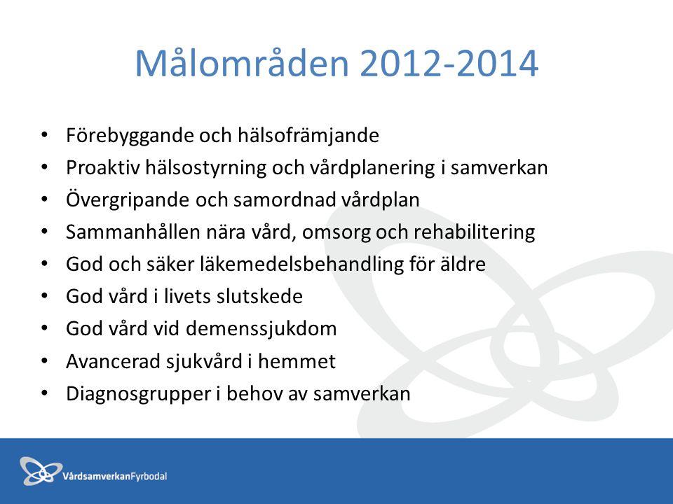 Målområden 2012-2014 Förebyggande och hälsofrämjande Proaktiv hälsostyrning och vårdplanering i samverkan Övergripande och samordnad vårdplan Sammanhå