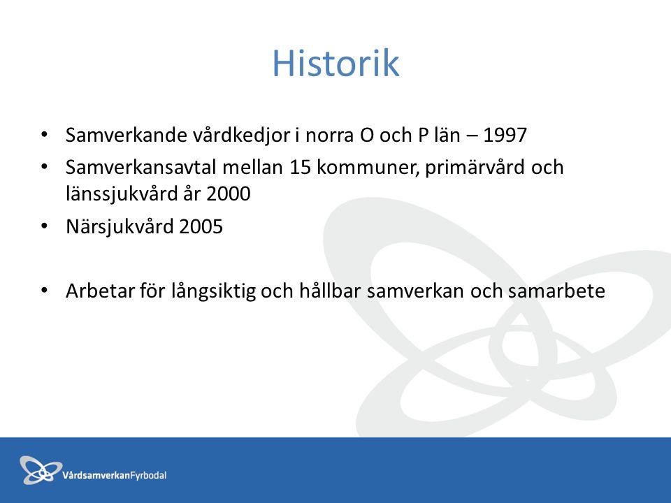 Historik Samverkande vårdkedjor i norra O och P län – 1997 Samverkansavtal mellan 15 kommuner, primärvård och länssjukvård år 2000 Närsjukvård 2005 Ar