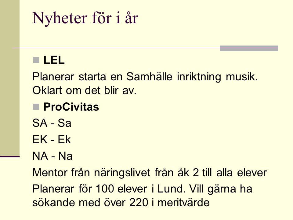 Nyheter för i år LEL Planerar starta en Samhälle inriktning musik. Oklart om det blir av. ProCivitas SA - Sa EK - Ek NA - Na Mentor från näringslivet