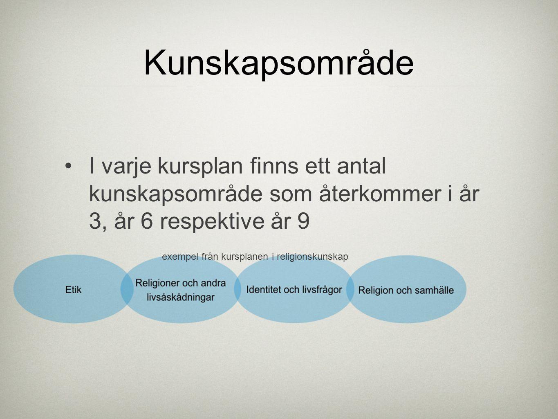 Centralt innehåll Anger vad undervisningen ska behandla www.skolverket.se