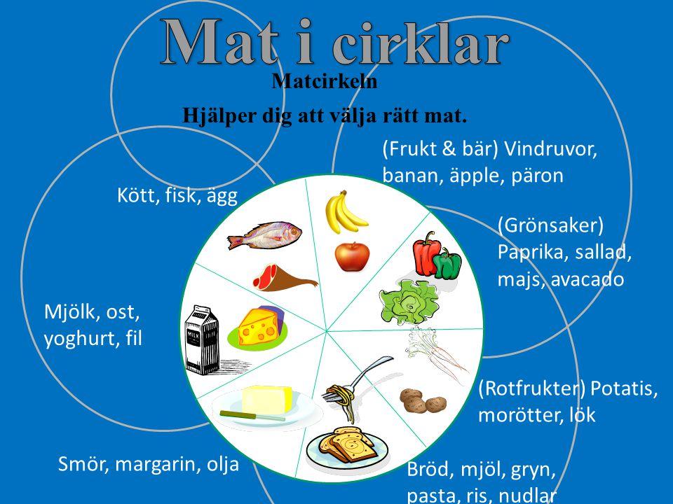 Matcirkeln Hjälper dig att välja rätt mat. (Grönsaker) Paprika, sallad, majs, avacado (Rotfrukter) Potatis, morötter, lök Bröd, mjöl, gryn, pasta, ris