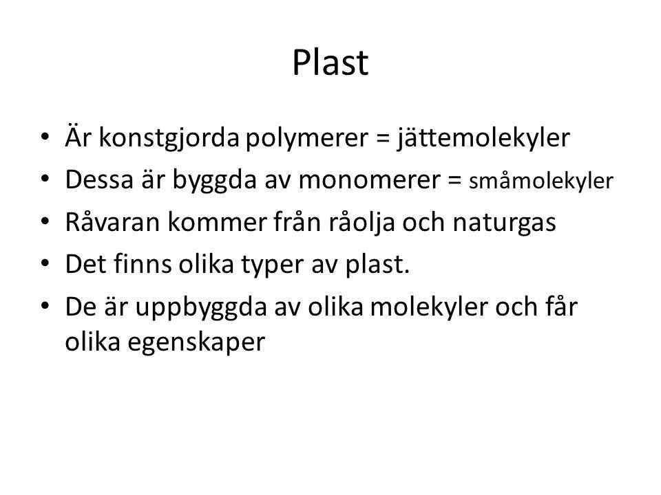 Plast Är konstgjorda polymerer = jättemolekyler Dessa är byggda av monomerer = småmolekyler Råvaran kommer från råolja och naturgas Det finns olika ty