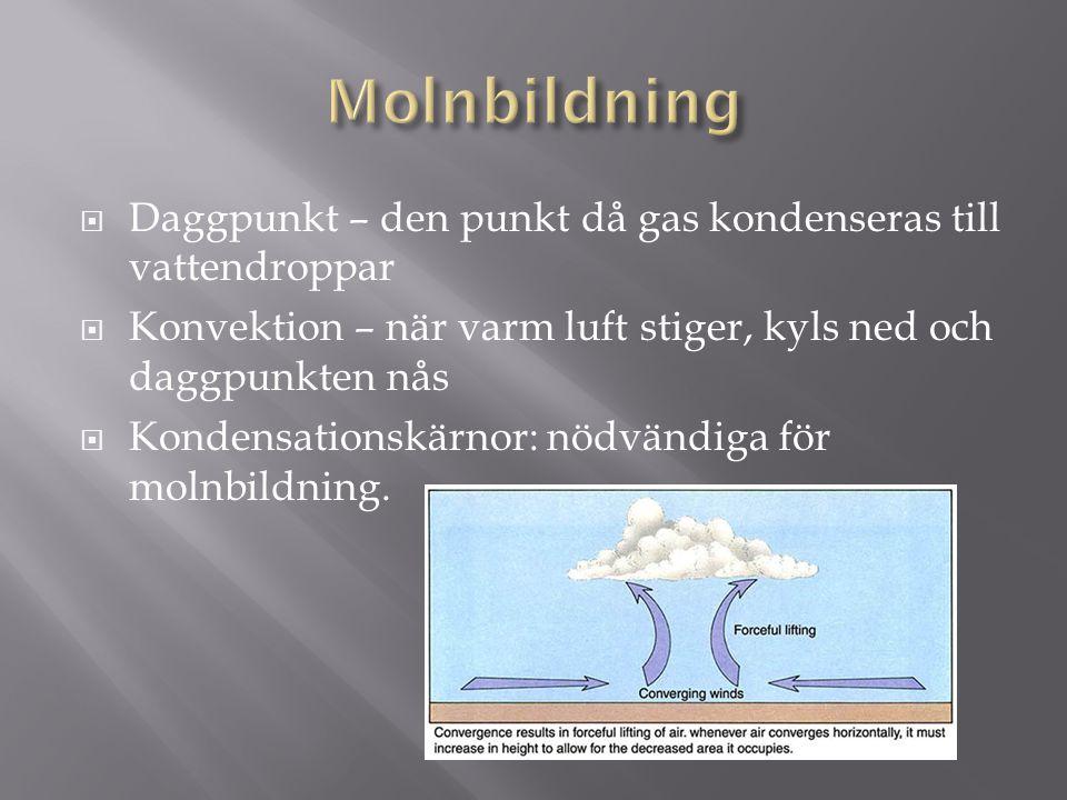  Daggpunkt – den punkt då gas kondenseras till vattendroppar  Konvektion – när varm luft stiger, kyls ned och daggpunkten nås  Kondensationskärnor: