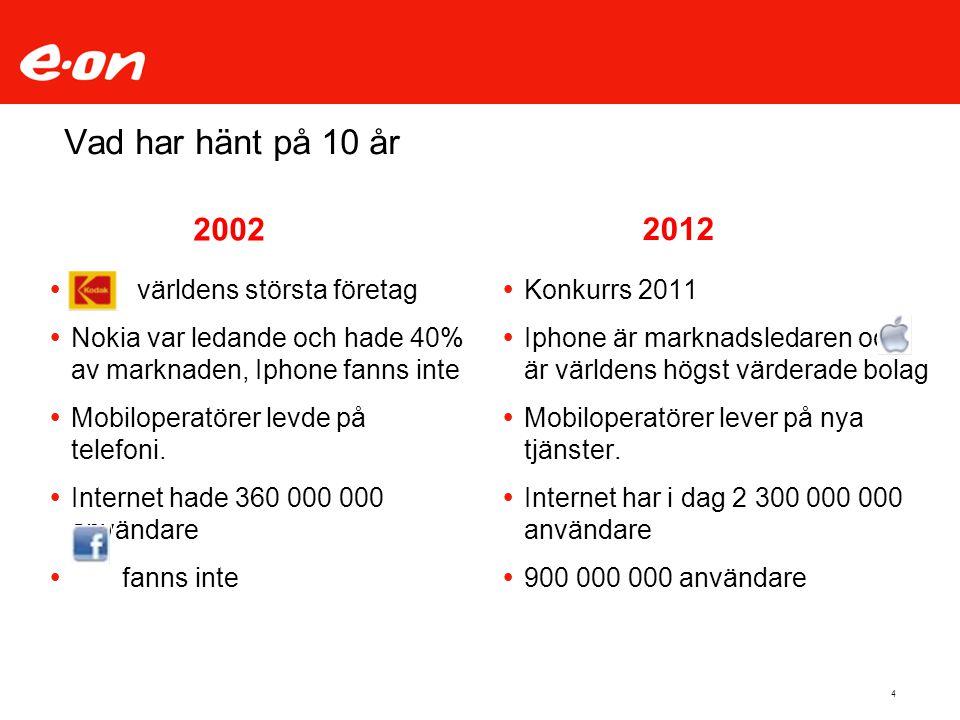 4 Vad har hänt på 10 år  världens största företag  Nokia var ledande och hade 40% av marknaden, Iphone fanns inte  Mobiloperatörer levde på telefon