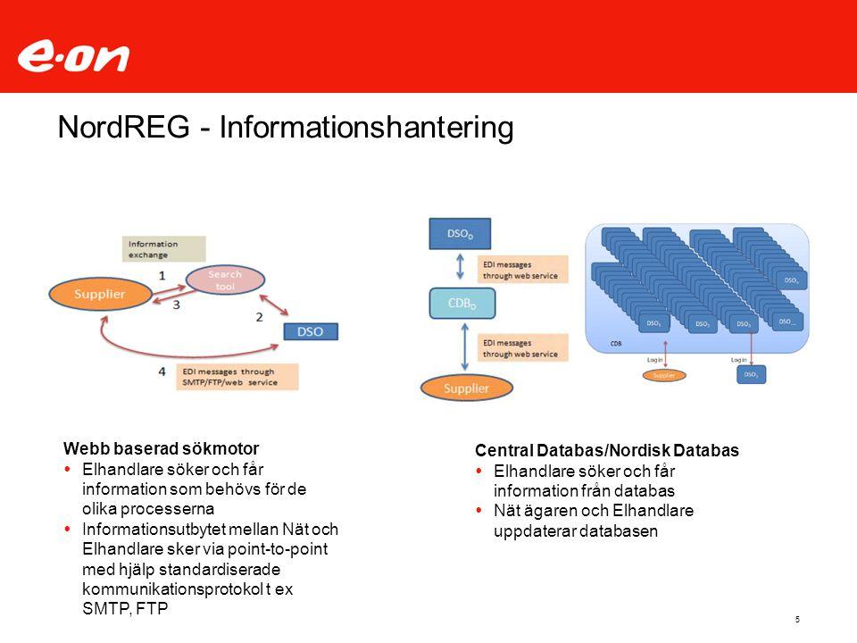 5 NordREG - Informationshantering Webb baserad sökmotor  Elhandlare söker och får information som behövs för de olika processerna  Informationsutbyt