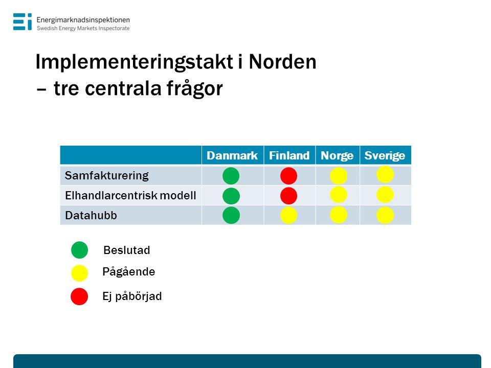 Implementeringstakt i Norden – tre centrala frågor DanmarkFinlandNorgeSverige Samfakturering Elhandlarcentrisk modell Datahubb Beslutad Pågående Ej på