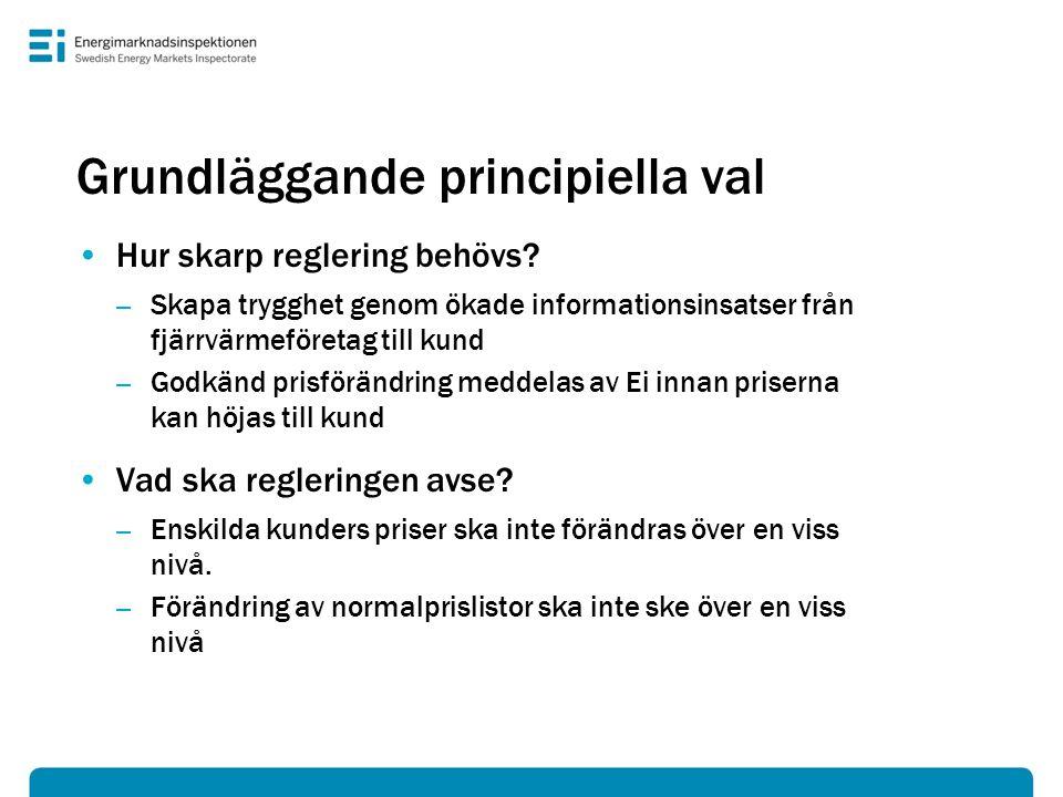 Grundläggande principiella val Hur skarp reglering behövs? – Skapa trygghet genom ökade informationsinsatser från fjärrvärmeföretag till kund – Godkän