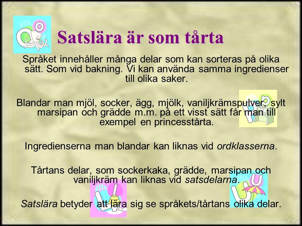 Språket innehåller många delar som kan sorteras på olika sätt. Som vid bakning. Vi kan använda samma ingredienser till olika saker. Blandar man mjöl,