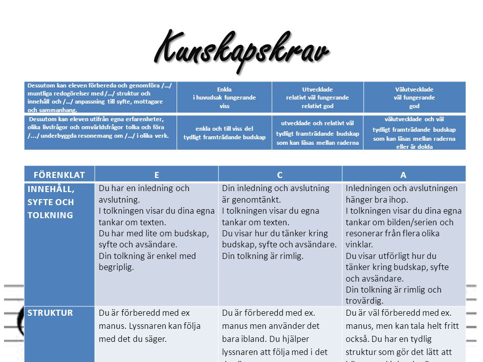 Kunskapskrav Dessutom kan eleven förbereda och genomföra /…/ muntliga redogörelser med /…/ struktur och innehåll och /…/ anpassning till syfte, mottag