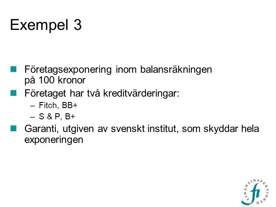 Exempel 3 Företagsexponering inom balansräkningen på 100 kronor Företaget har två kreditvärderingar: –Fitch, BB+ –S & P, B+ Garanti, utgiven av svensk