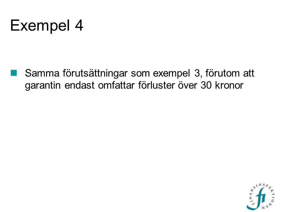 Exempel 4 Samma förutsättningar som exempel 3, förutom att garantin endast omfattar förluster över 30 kronor