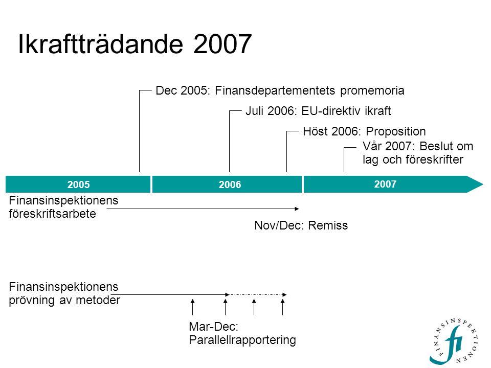Ikraftträdande 2007 2005 Vår 2007: Beslut om lag och föreskrifter Finansinspektionens prövning av metoder 2006 Finansinspektionens föreskriftsarbete D