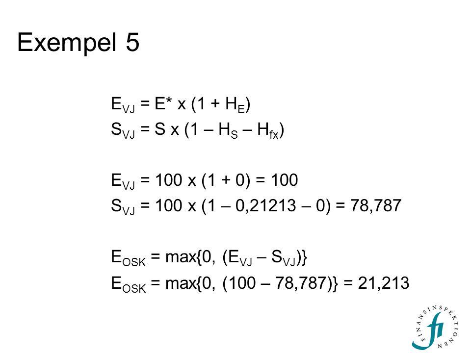 E VJ = E* x (1 + H E ) S VJ = S x (1 – H S – H fx ) E VJ = 100 x (1 + 0) = 100 S VJ = 100 x (1 – 0,21213 – 0) = 78,787 E OSK = max{0, (E VJ – S VJ )}