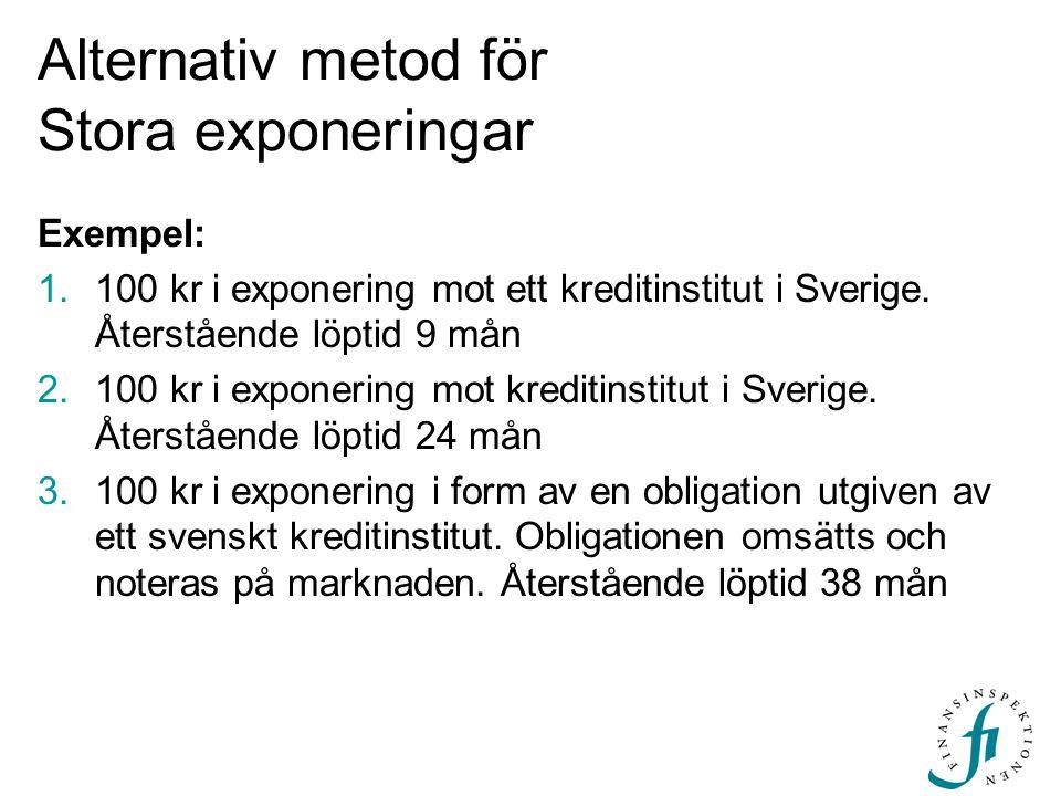 Alternativ metod för Stora exponeringar Exempel: 1.100 kr i exponering mot ett kreditinstitut i Sverige. Återstående löptid 9 mån 2.100 kr i exponerin