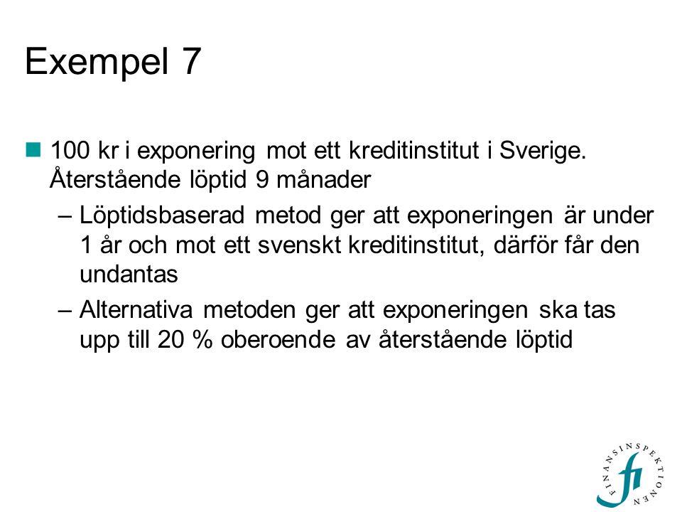 Exempel 7 100 kr i exponering mot ett kreditinstitut i Sverige. Återstående löptid 9 månader –Löptidsbaserad metod ger att exponeringen är under 1 år
