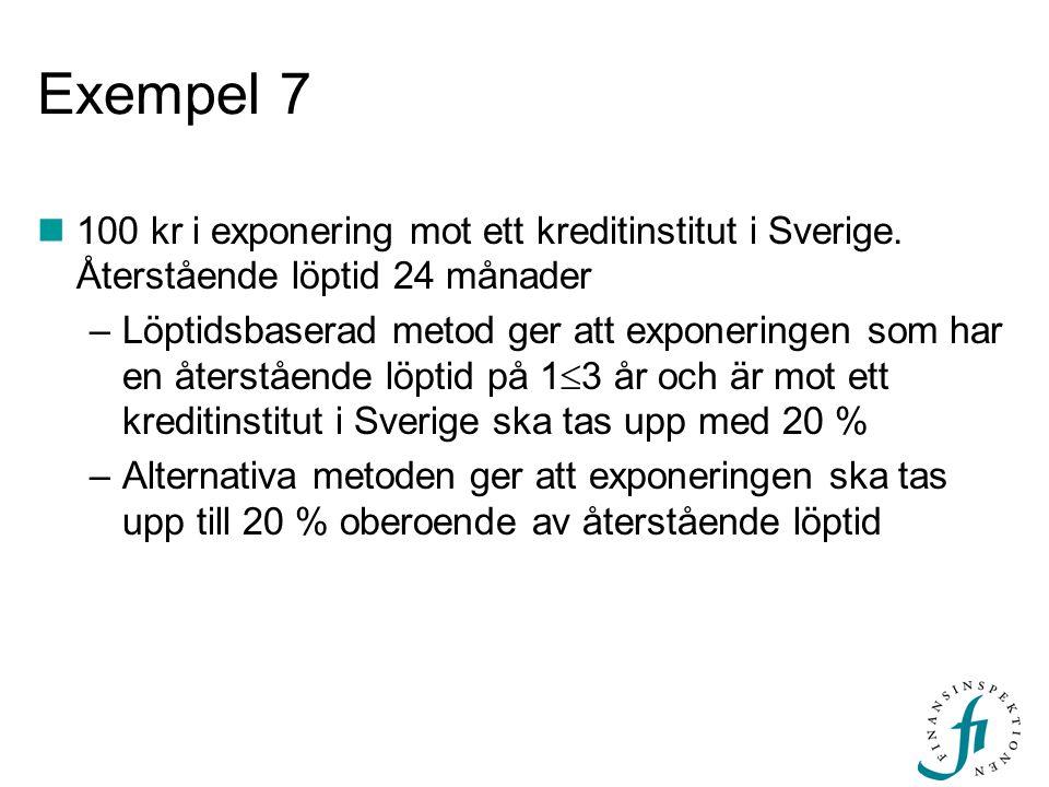 Exempel 7 100 kr i exponering mot ett kreditinstitut i Sverige. Återstående löptid 24 månader –Löptidsbaserad metod ger att exponeringen som har en åt