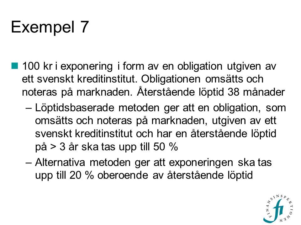 Exempel 7 100 kr i exponering i form av en obligation utgiven av ett svenskt kreditinstitut. Obligationen omsätts och noteras på marknaden. Återståend