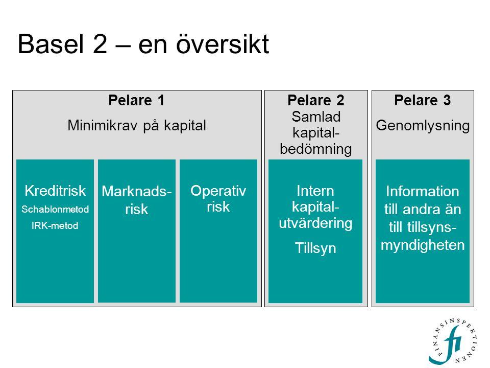 Pelare 2 Samlad kapital- bedömning Intern kapital- utvärdering Tillsyn Basel 2 – en översikt Pelare 1 Minimikrav på kapital Kreditrisk Schablonmetod I