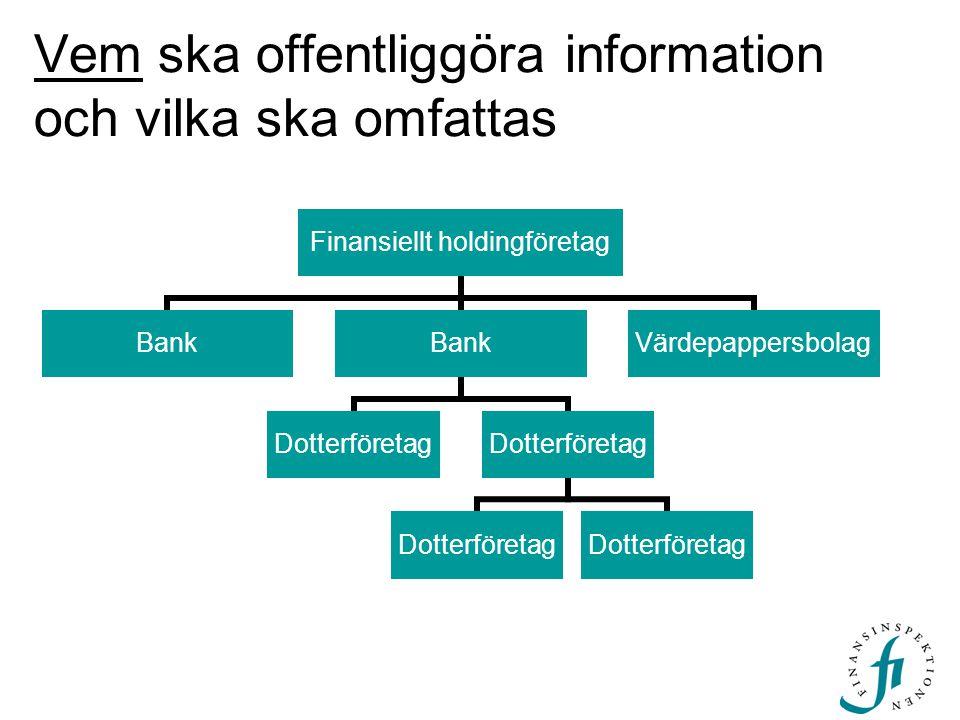 Vem ska offentliggöra information och vilka ska omfattas Finansiellt holdingföretag Bank Dotterföretag Värdepappersbolag