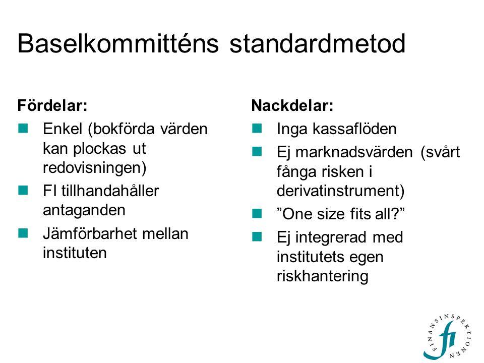Baselkommitténs standardmetod Fördelar: Enkel (bokförda värden kan plockas ut redovisningen) FI tillhandahåller antaganden Jämförbarhet mellan institu