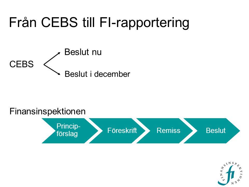 Från CEBS till FI-rapportering CEBS Finansinspektionen Föreskrift Remiss Beslut Princip- förslag Beslut nu Beslut i december