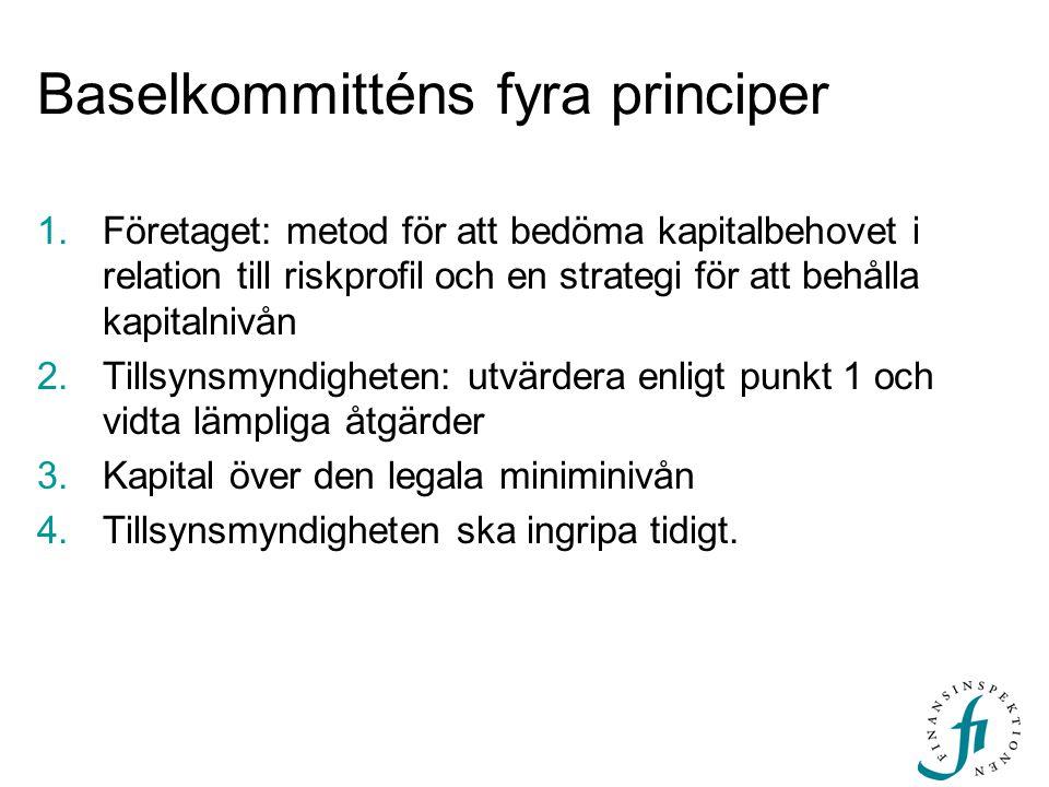 Baselkommitténs fyra principer 1.Företaget: metod för att bedöma kapitalbehovet i relation till riskprofil och en strategi för att behålla kapitalnivå