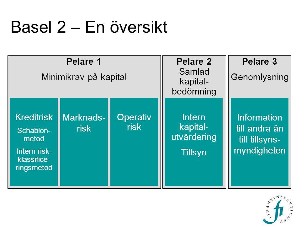 Pelare 2 Samlad kapital- bedömning Intern kapital- utvärdering Tillsyn Basel 2 – En översikt Pelare 1 Minimikrav på kapital Kreditrisk Schablon- metod
