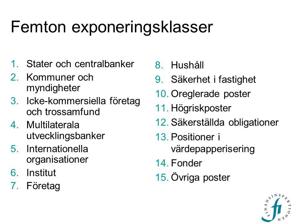 Femton exponeringsklasser 1.Stater och centralbanker 2.Kommuner och myndigheter 3.Icke-kommersiella företag och trossamfund 4.Multilaterala utveckling