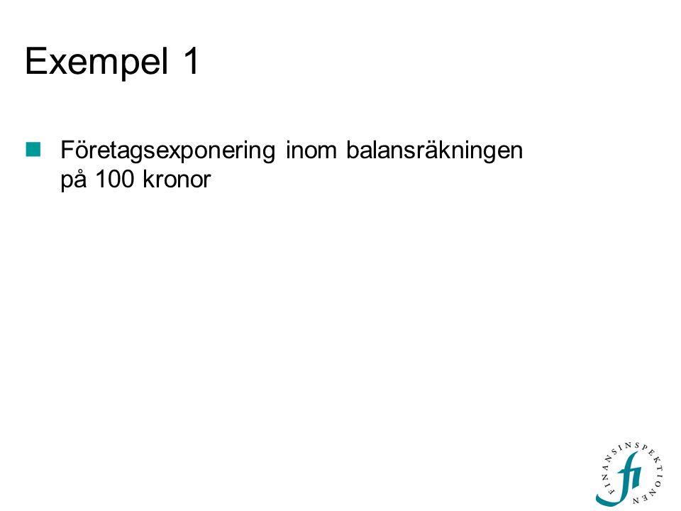Exempel 1 Företagsexponering inom balansräkningen på 100 kronor