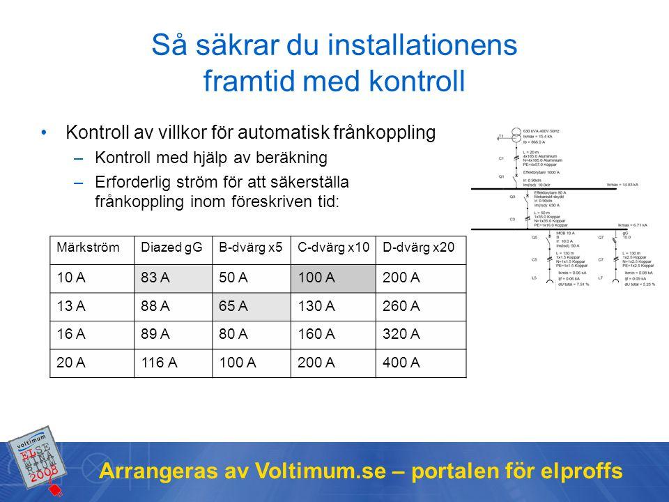 Arrangeras av Voltimum.se – portalen för elproffs Så säkrar du installationens framtid med kontroll Kontroll av villkor för automatisk frånkoppling –Kontroll med hjälp av beräkning –Erforderlig ström för att säkerställa frånkoppling inom föreskriven tid: MärkströmDiazed gGB-dvärg x5C-dvärg x10D-dvärg x20 10 A83 A50 A100 A200 A 13 A88 A65 A130 A260 A 16 A89 A80 A160 A320 A 20 A116 A100 A200 A400 A
