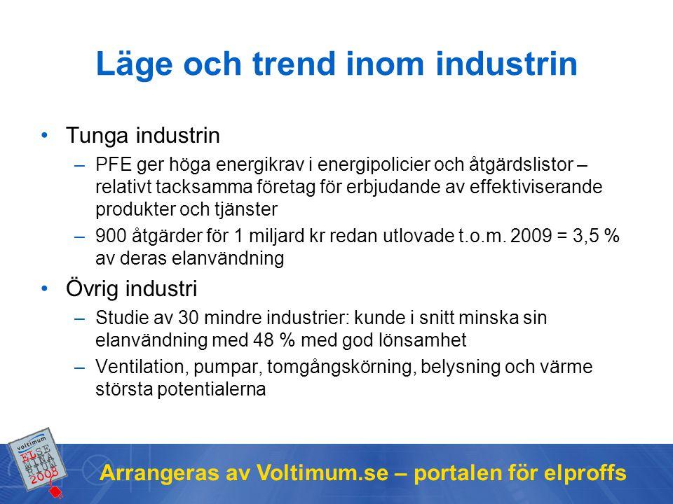 Arrangeras av Voltimum.se – portalen för elproffs Läge och trend inom industrin Tunga industrin –PFE ger höga energikrav i energipolicier och åtgärdslistor – relativt tacksamma företag för erbjudande av effektiviserande produkter och tjänster –900 åtgärder för 1 miljard kr redan utlovade t.o.m.